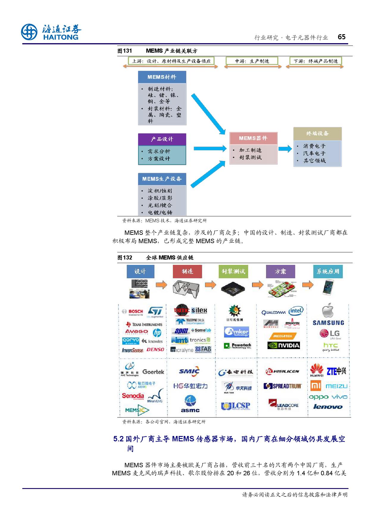 报告全解传感器全球产业链_000065