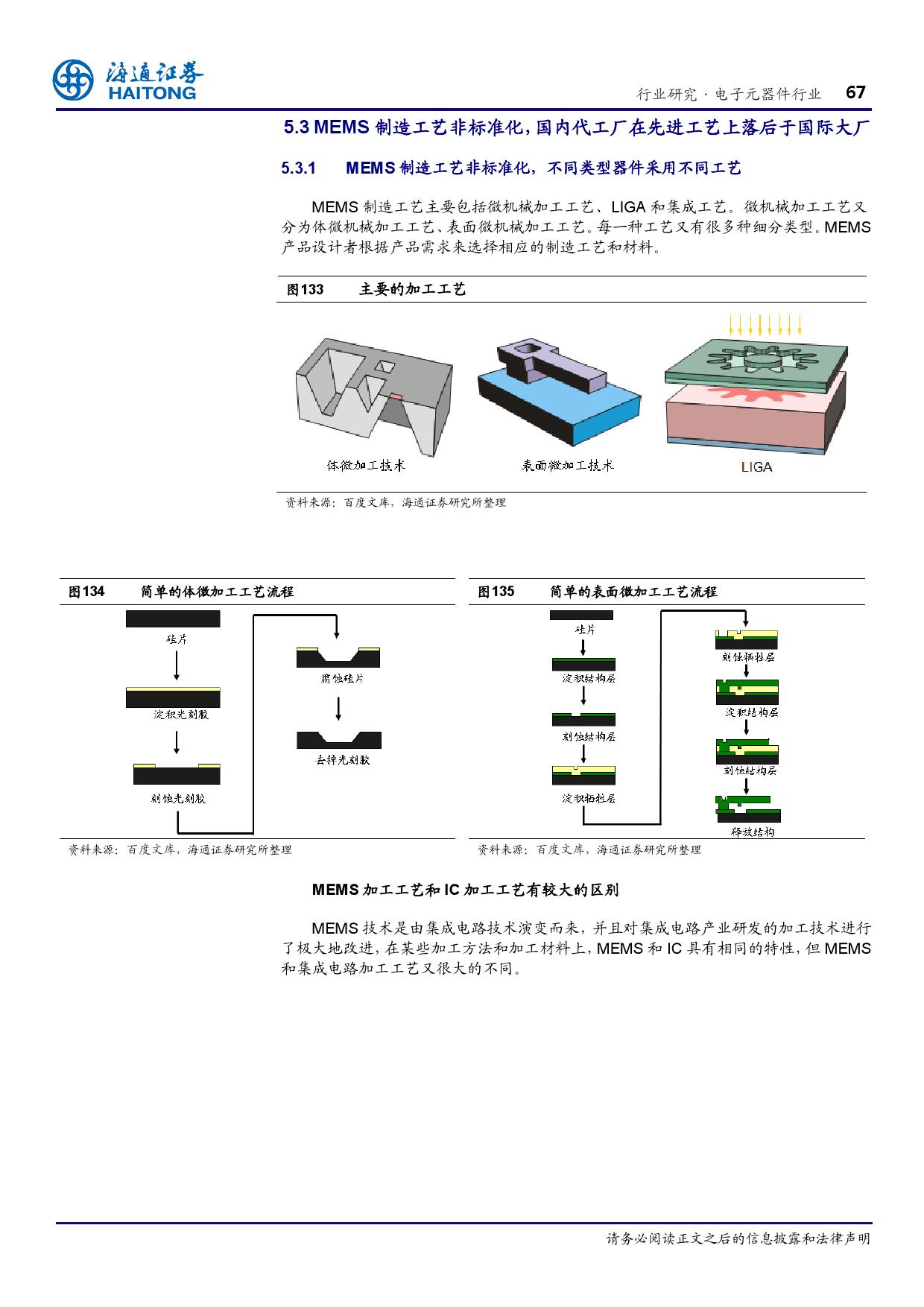报告全解传感器全球产业链_000067