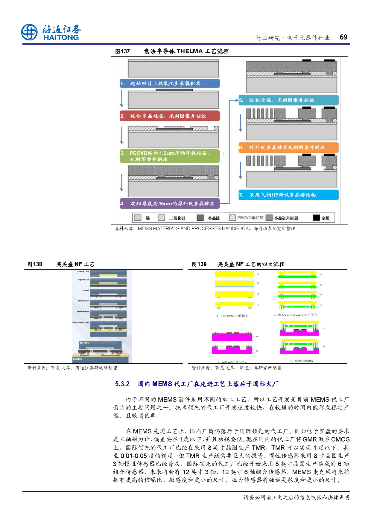 报告全解传感器全球产业链_000069