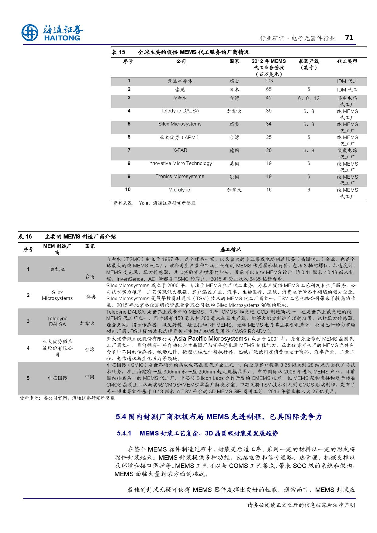 报告全解传感器全球产业链_000071
