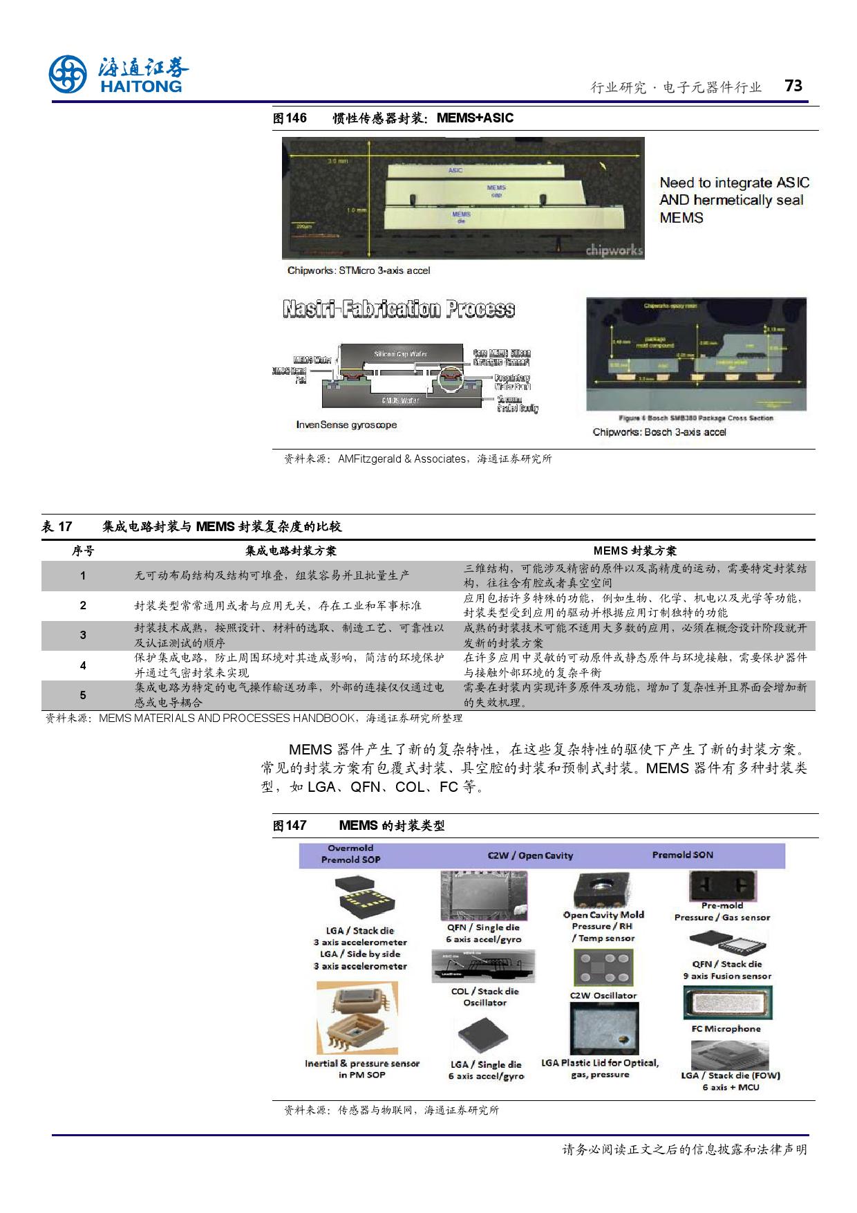 报告全解传感器全球产业链_000073