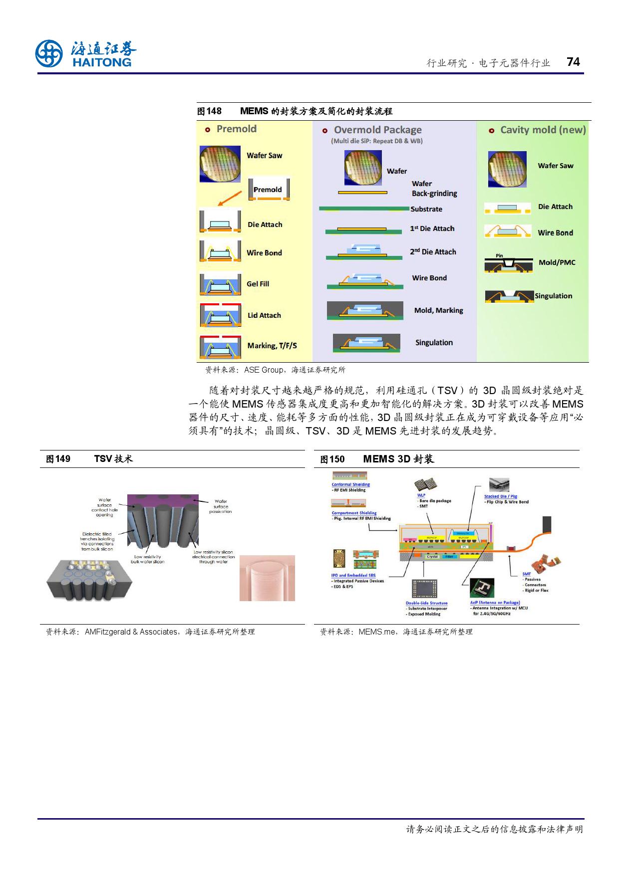 报告全解传感器全球产业链_000074