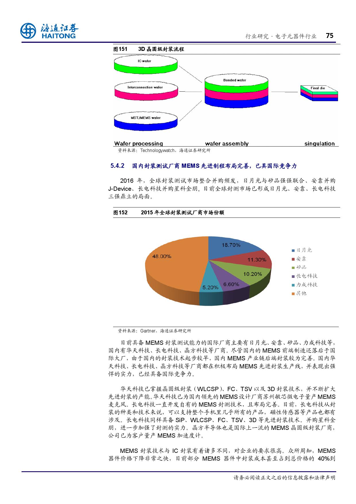 报告全解传感器全球产业链_000075
