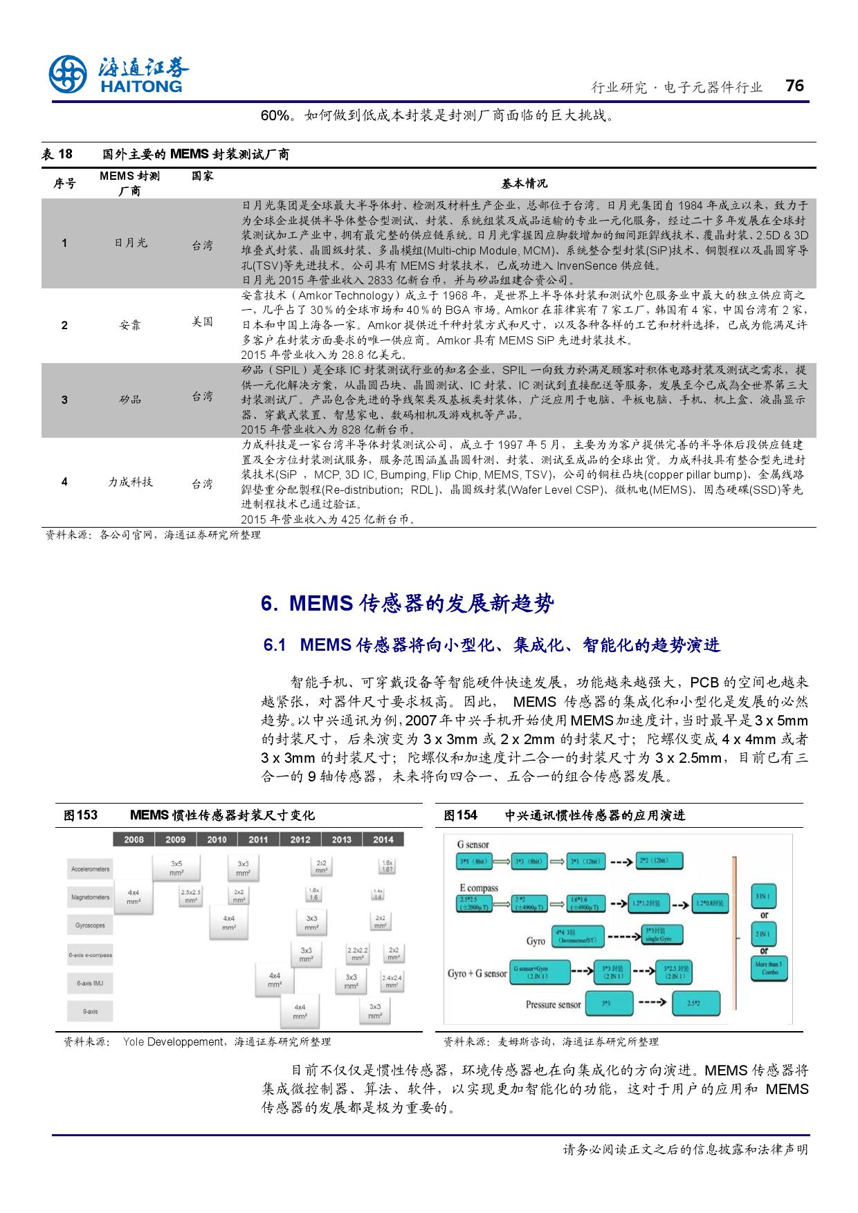 报告全解传感器全球产业链_000076