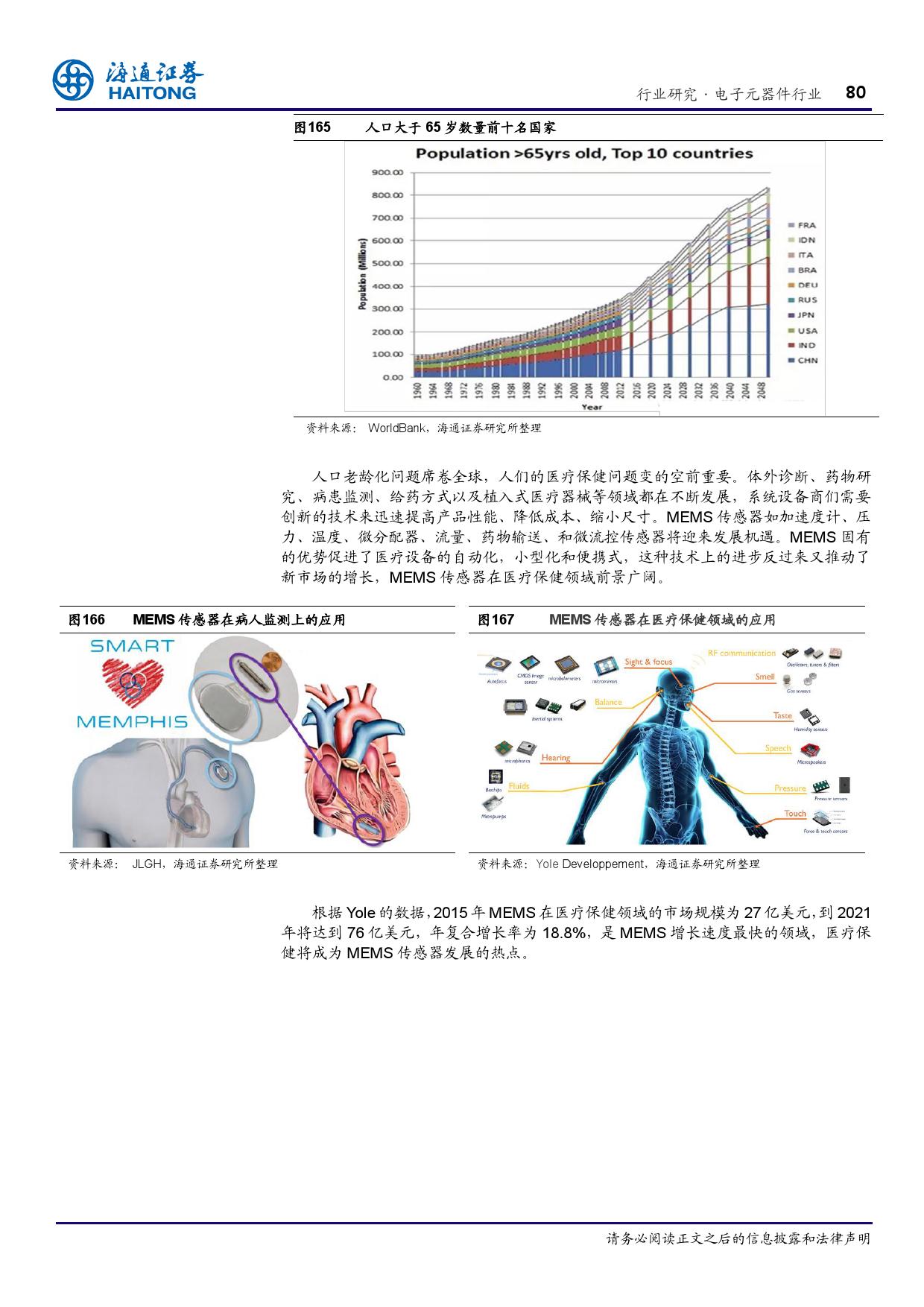 报告全解传感器全球产业链_000080