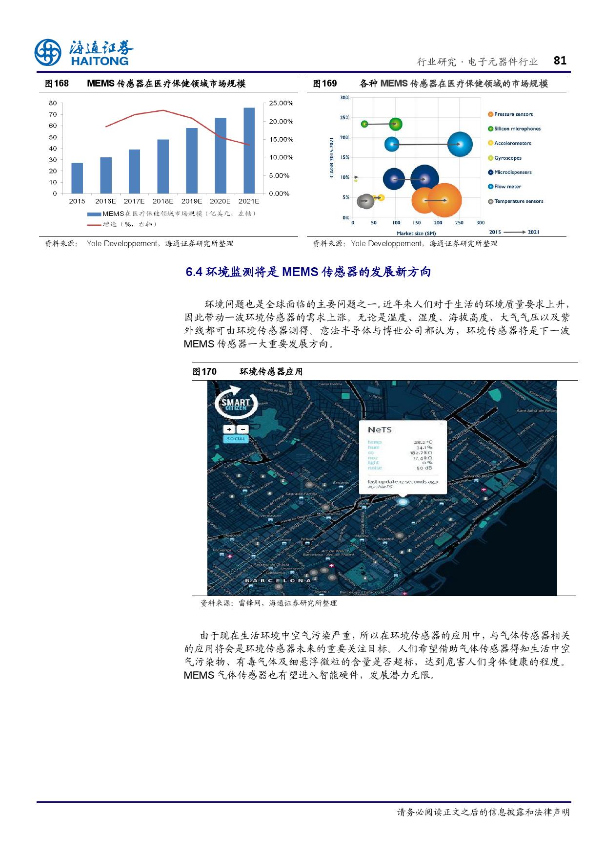 报告全解传感器全球产业链_000081