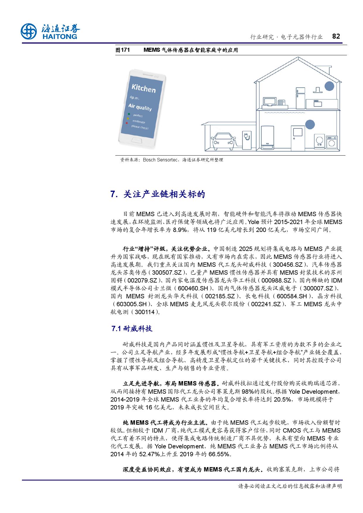 报告全解传感器全球产业链_000082
