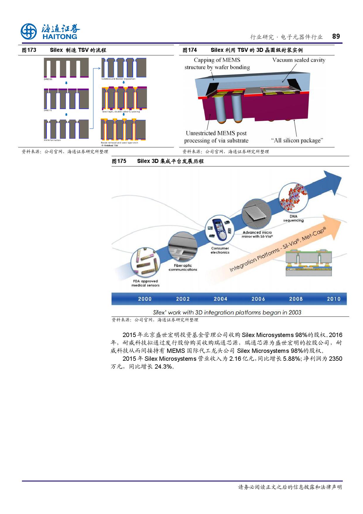 报告全解传感器全球产业链_000089