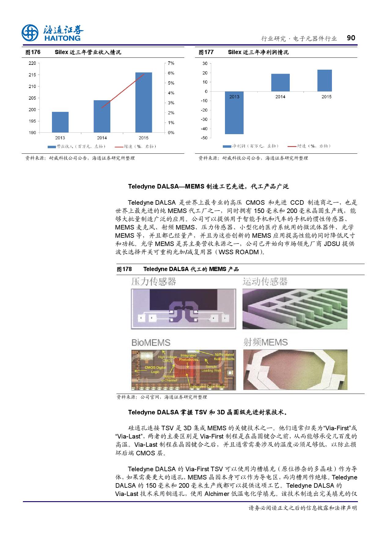 报告全解传感器全球产业链_000090