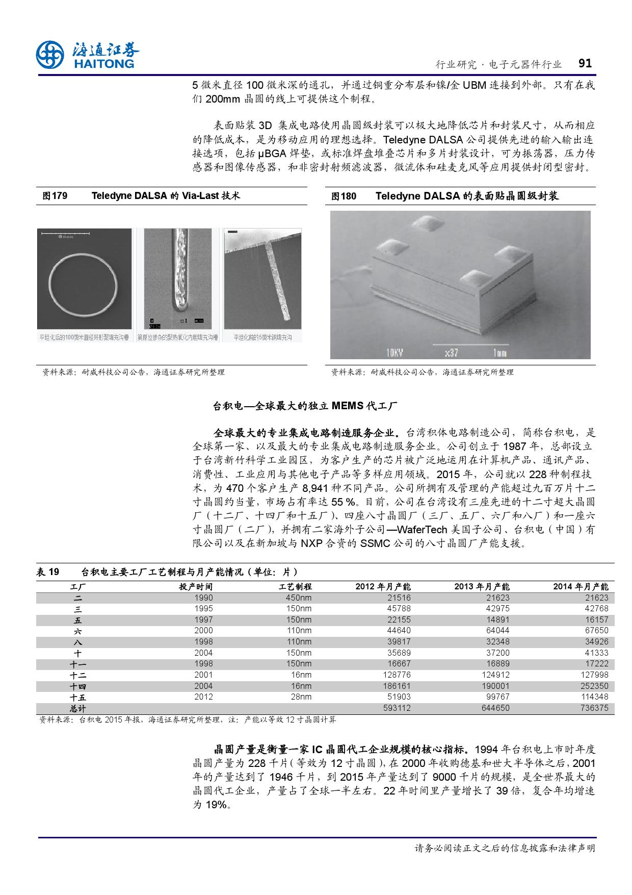 报告全解传感器全球产业链_000091