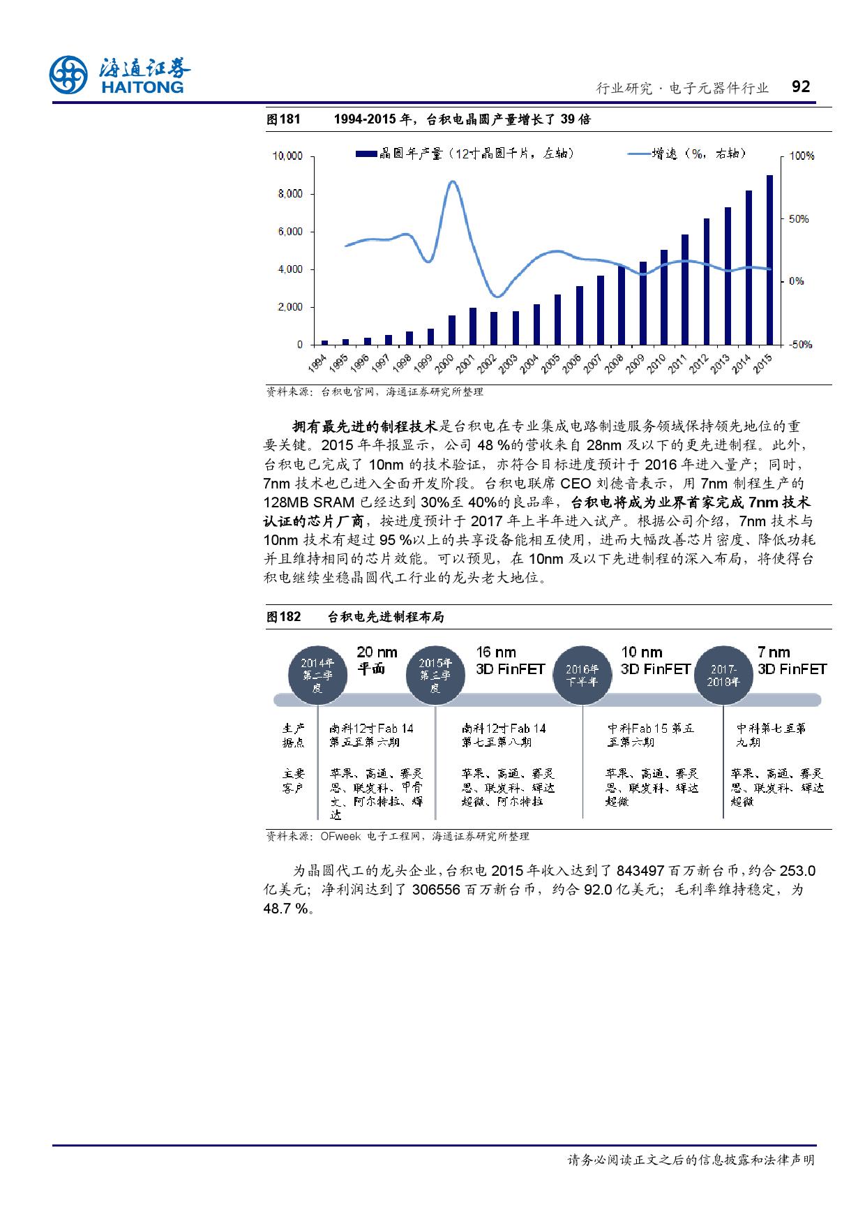 报告全解传感器全球产业链_000092