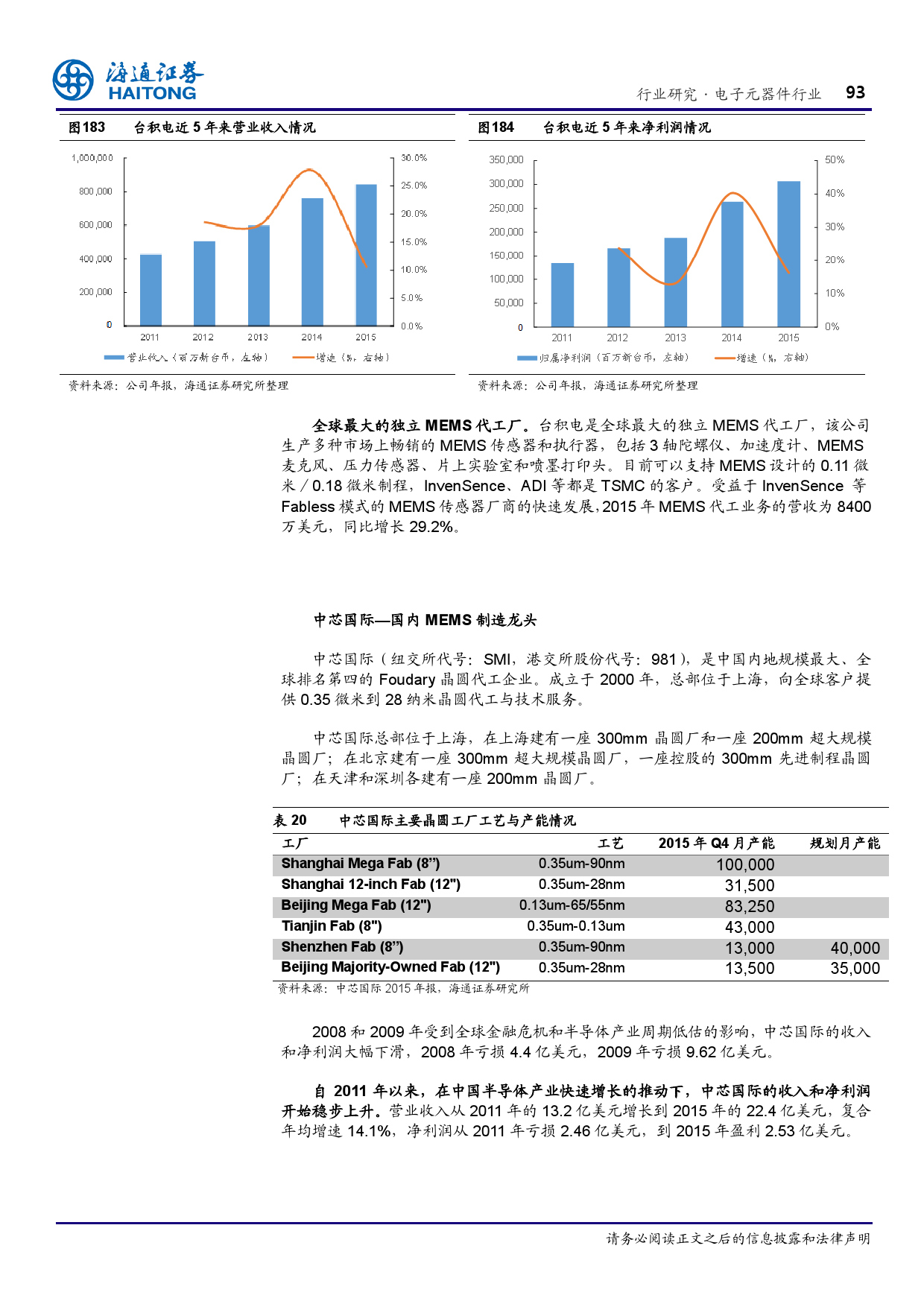 报告全解传感器全球产业链_000093