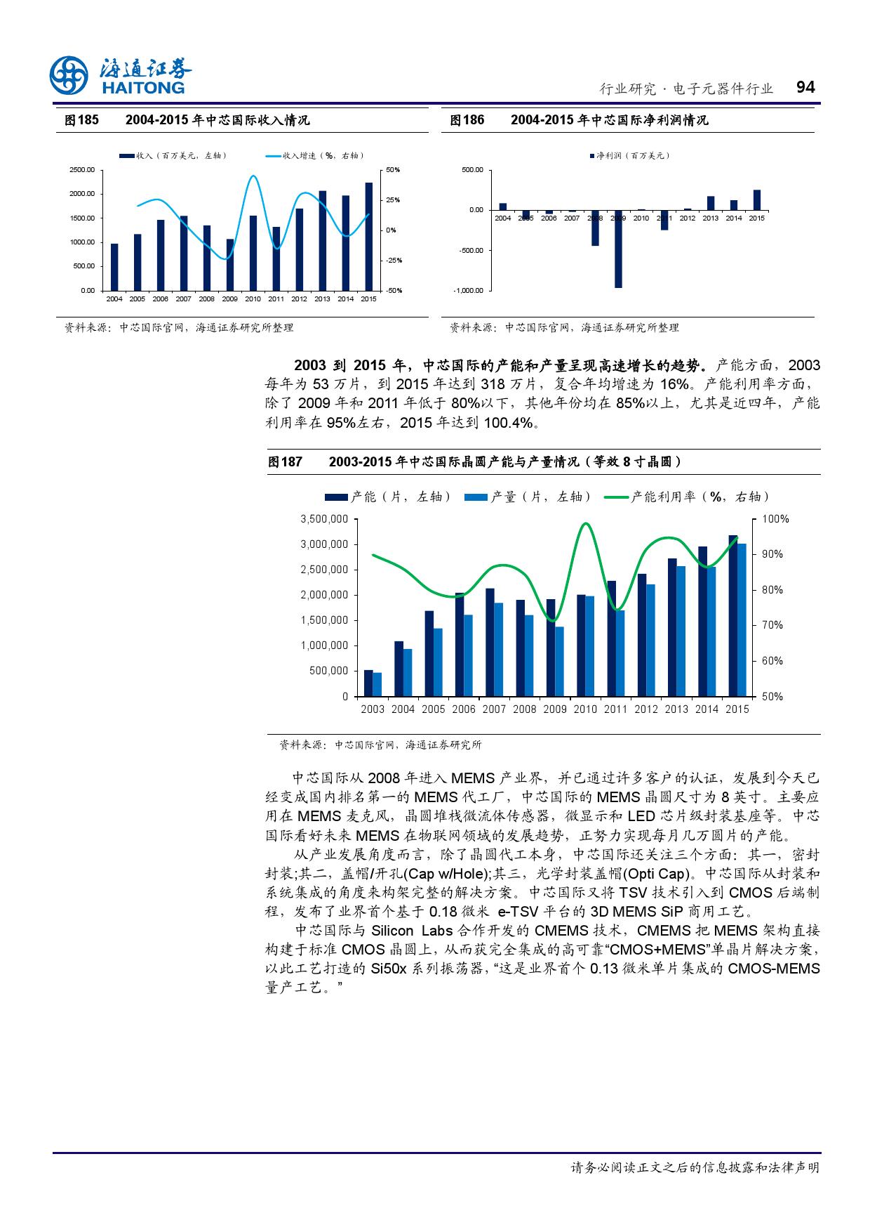 报告全解传感器全球产业链_000094