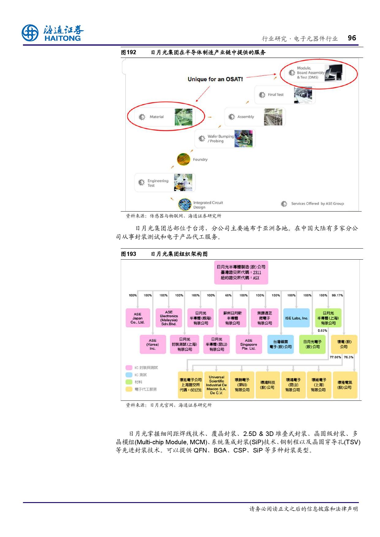 报告全解传感器全球产业链_000096