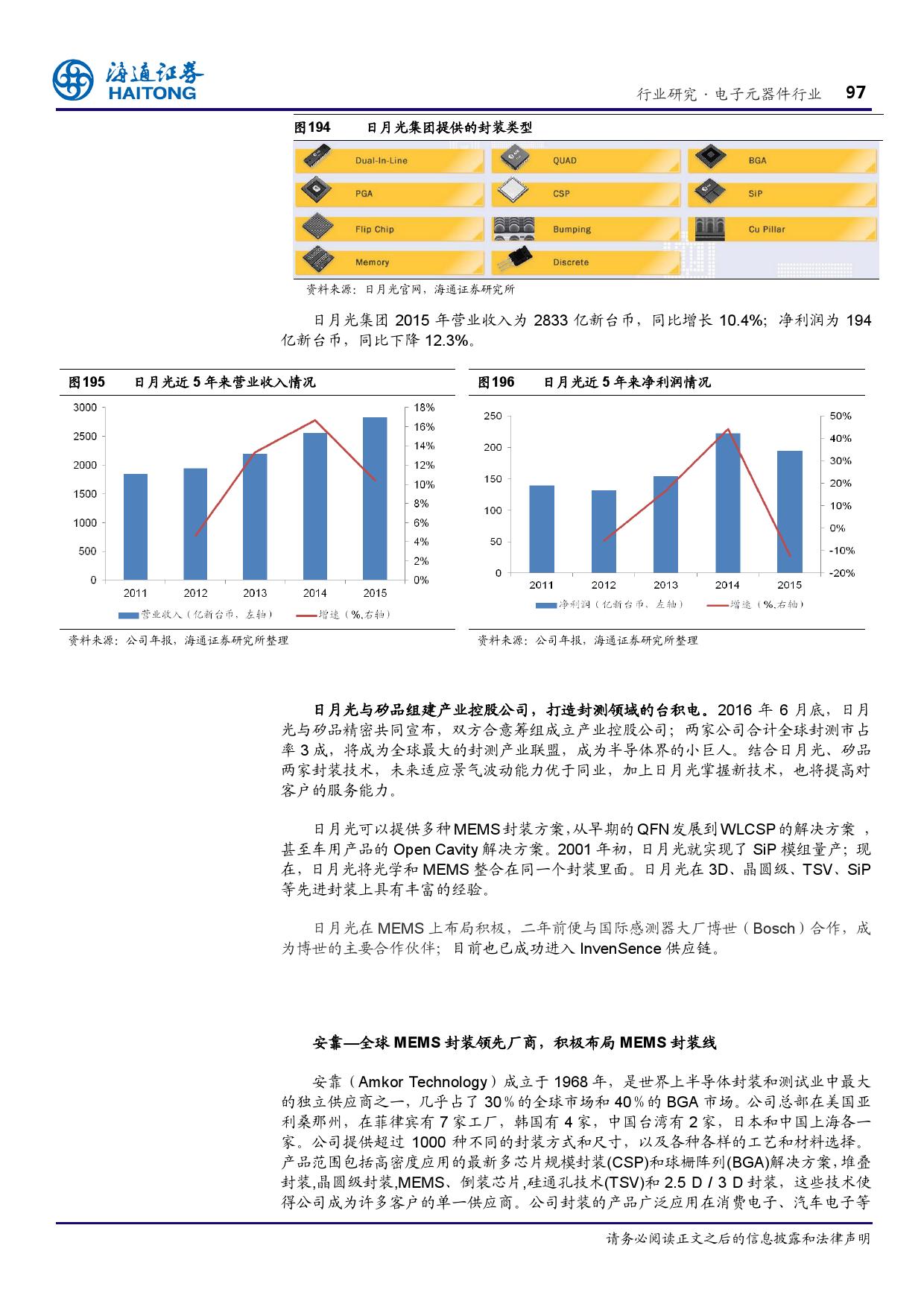 报告全解传感器全球产业链_000097