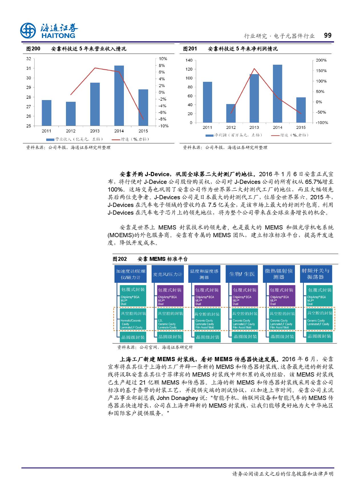 报告全解传感器全球产业链_000099