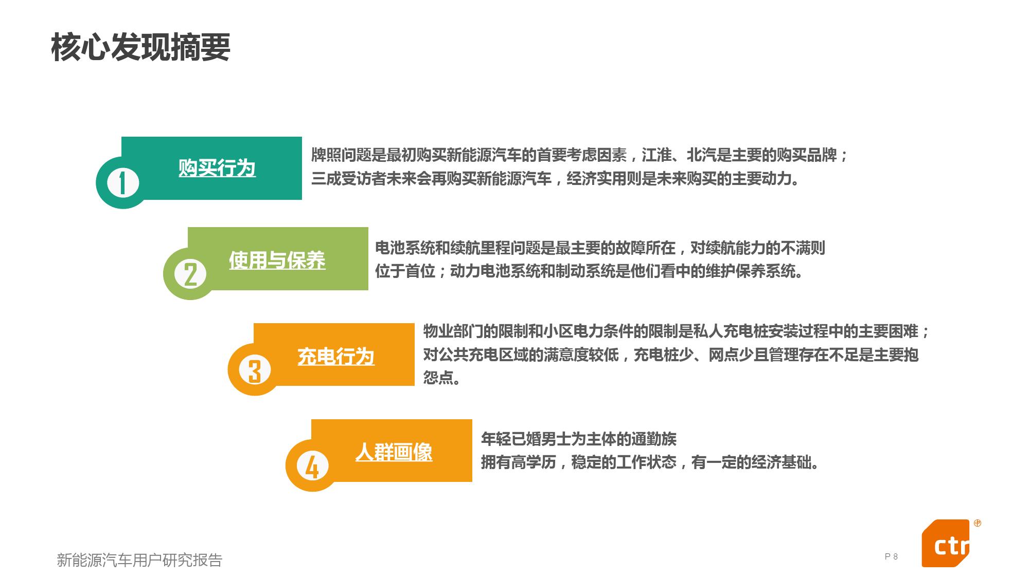 新能源汽车用户研究报告_000008