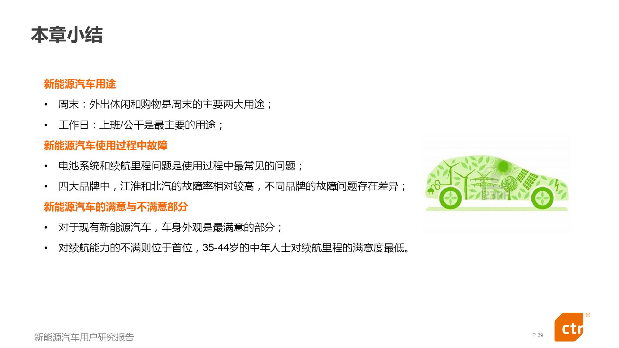 新能源汽车用户研究报告_000029