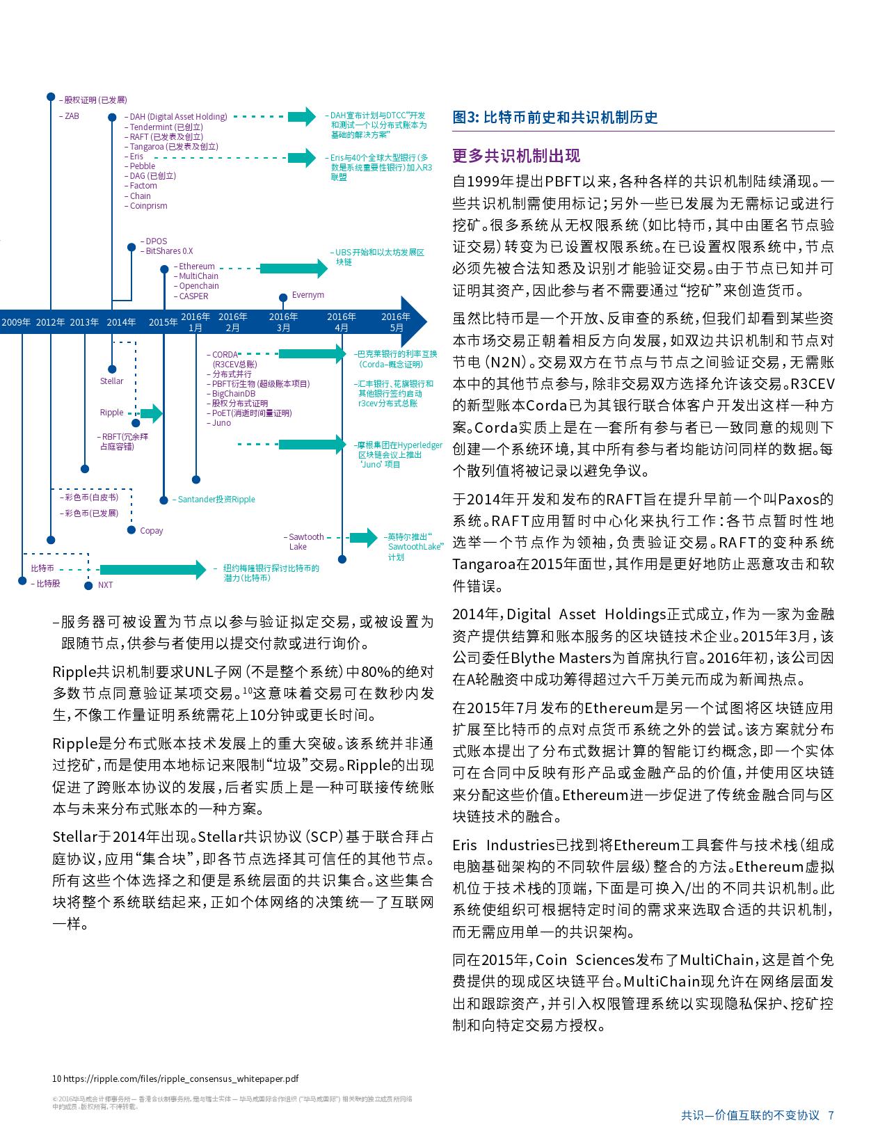 毕马威区块链研究报告_000009