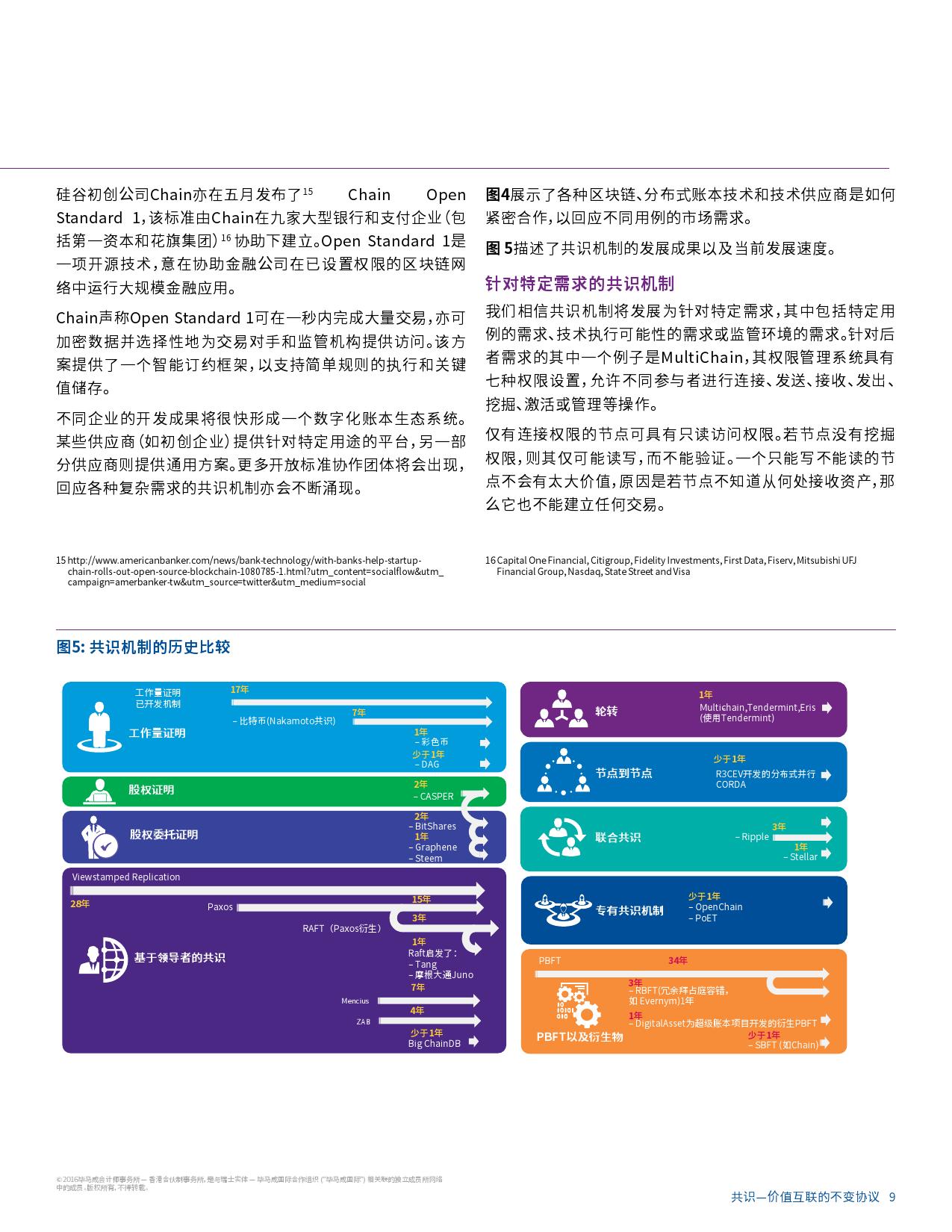 毕马威区块链研究报告_000011