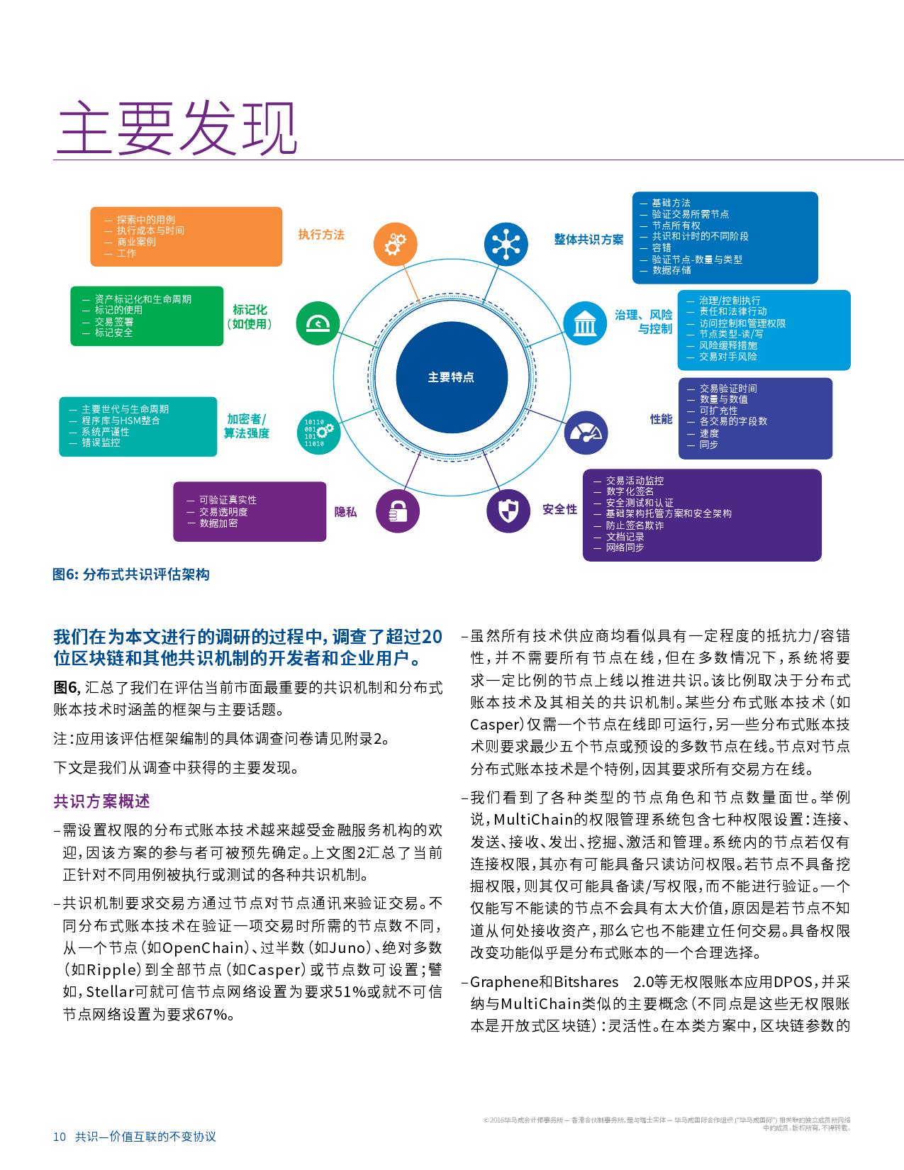 毕马威区块链研究报告_000012