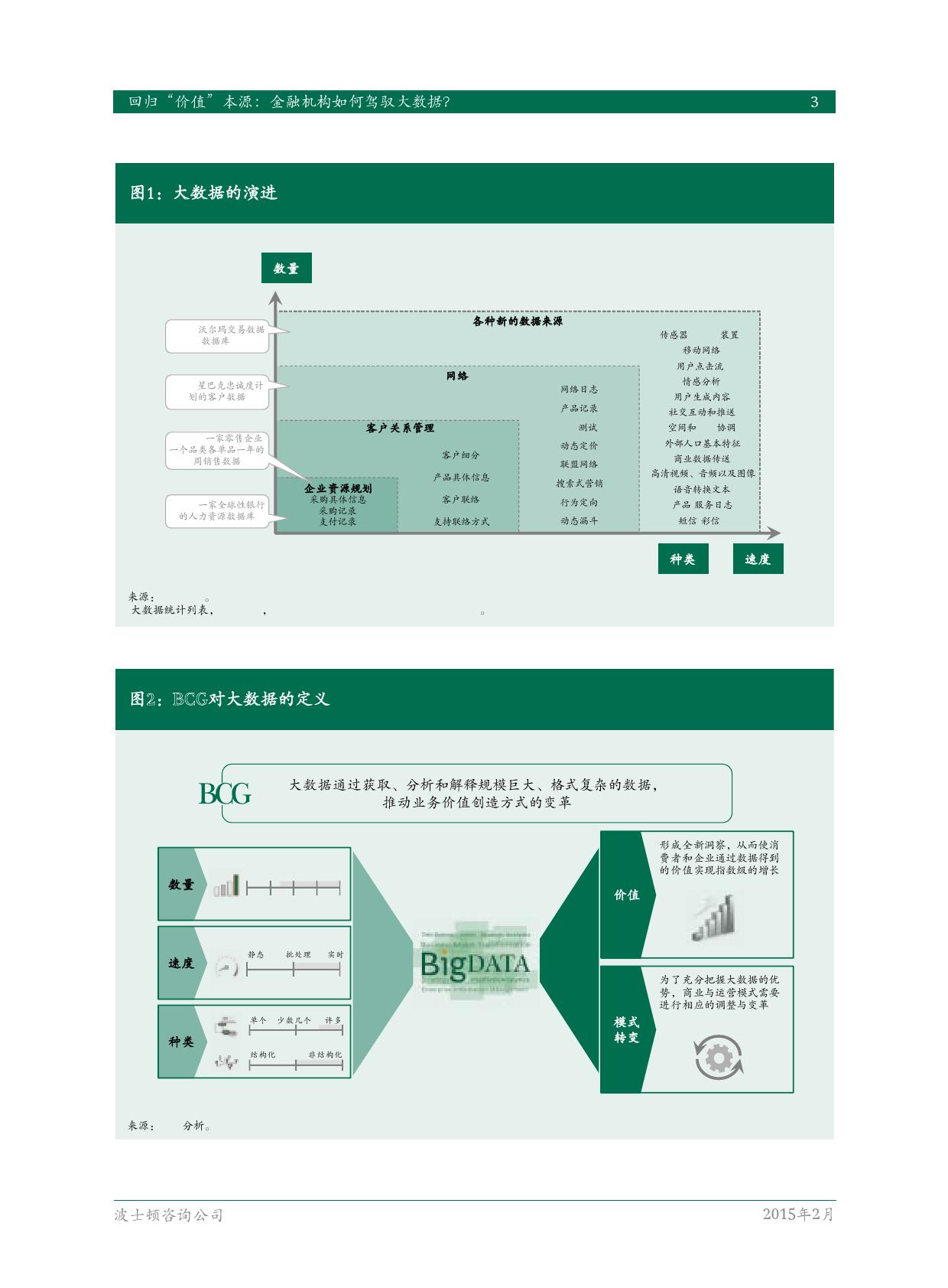 金融机构如何驾驭大数据_000005