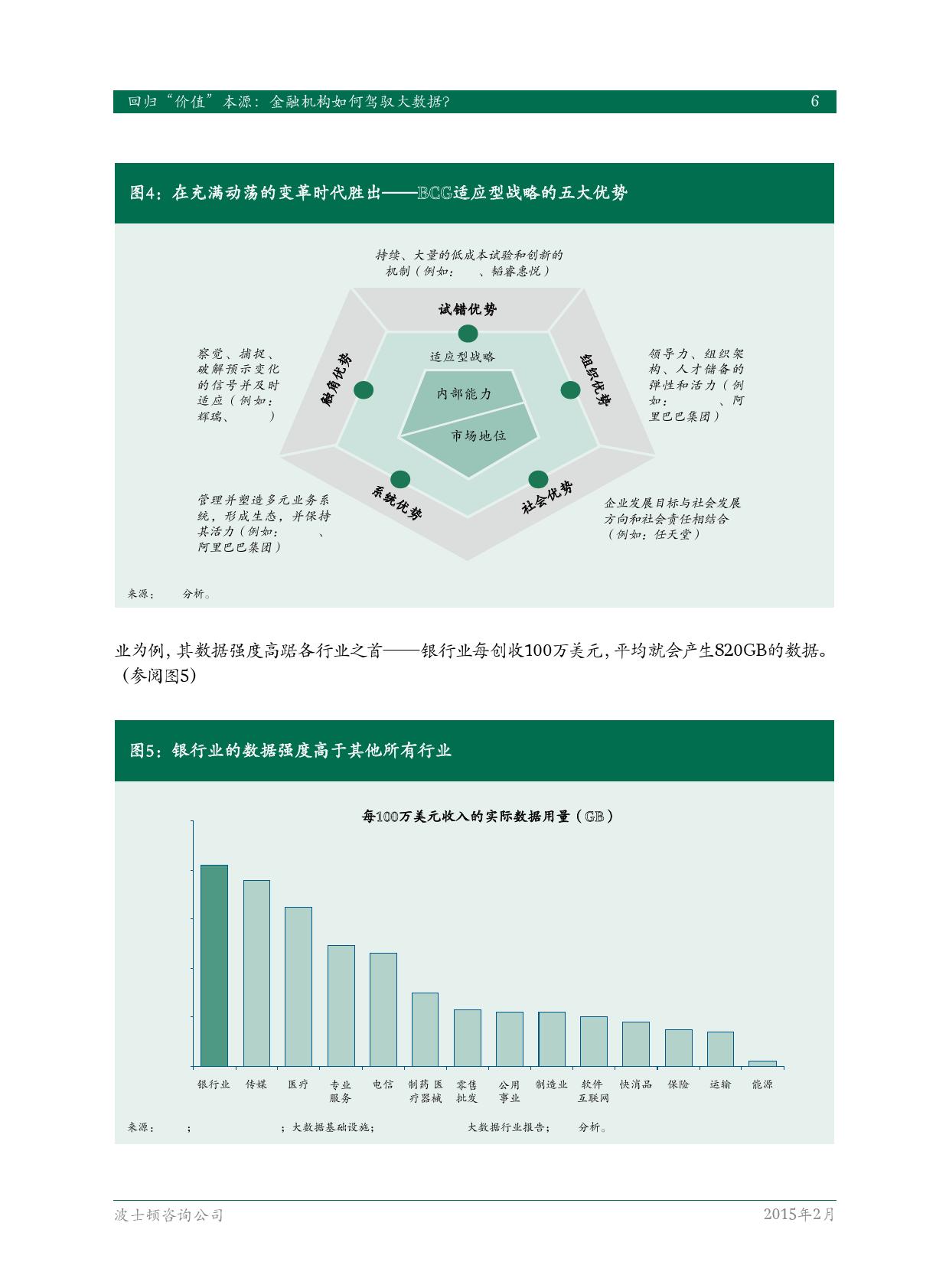 金融机构如何驾驭大数据_000008