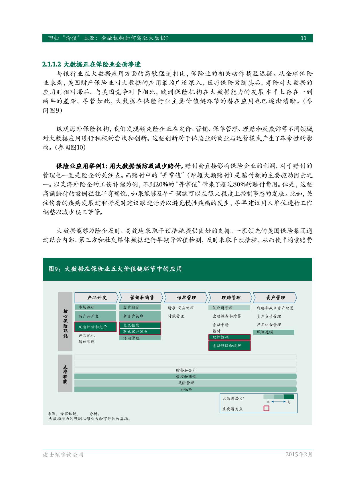 金融机构如何驾驭大数据_000013