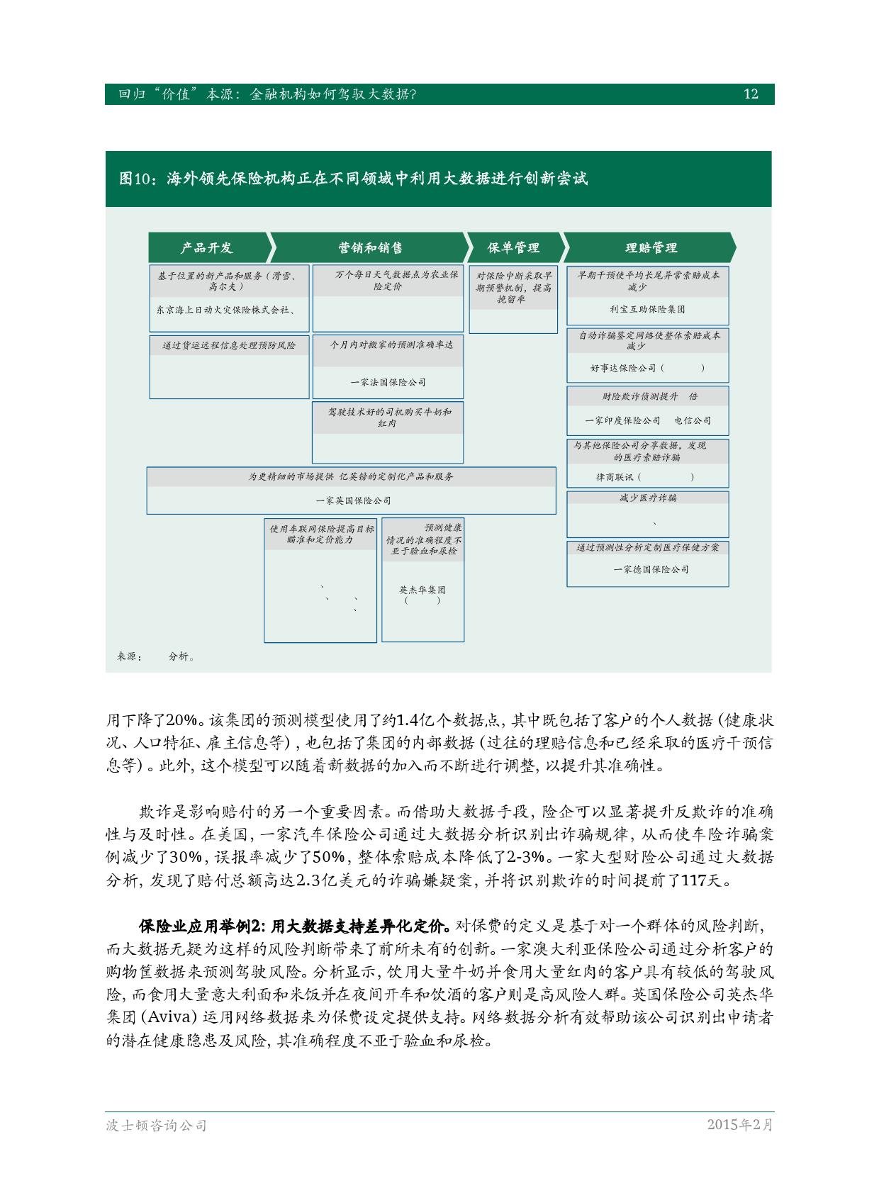 金融机构如何驾驭大数据_000014