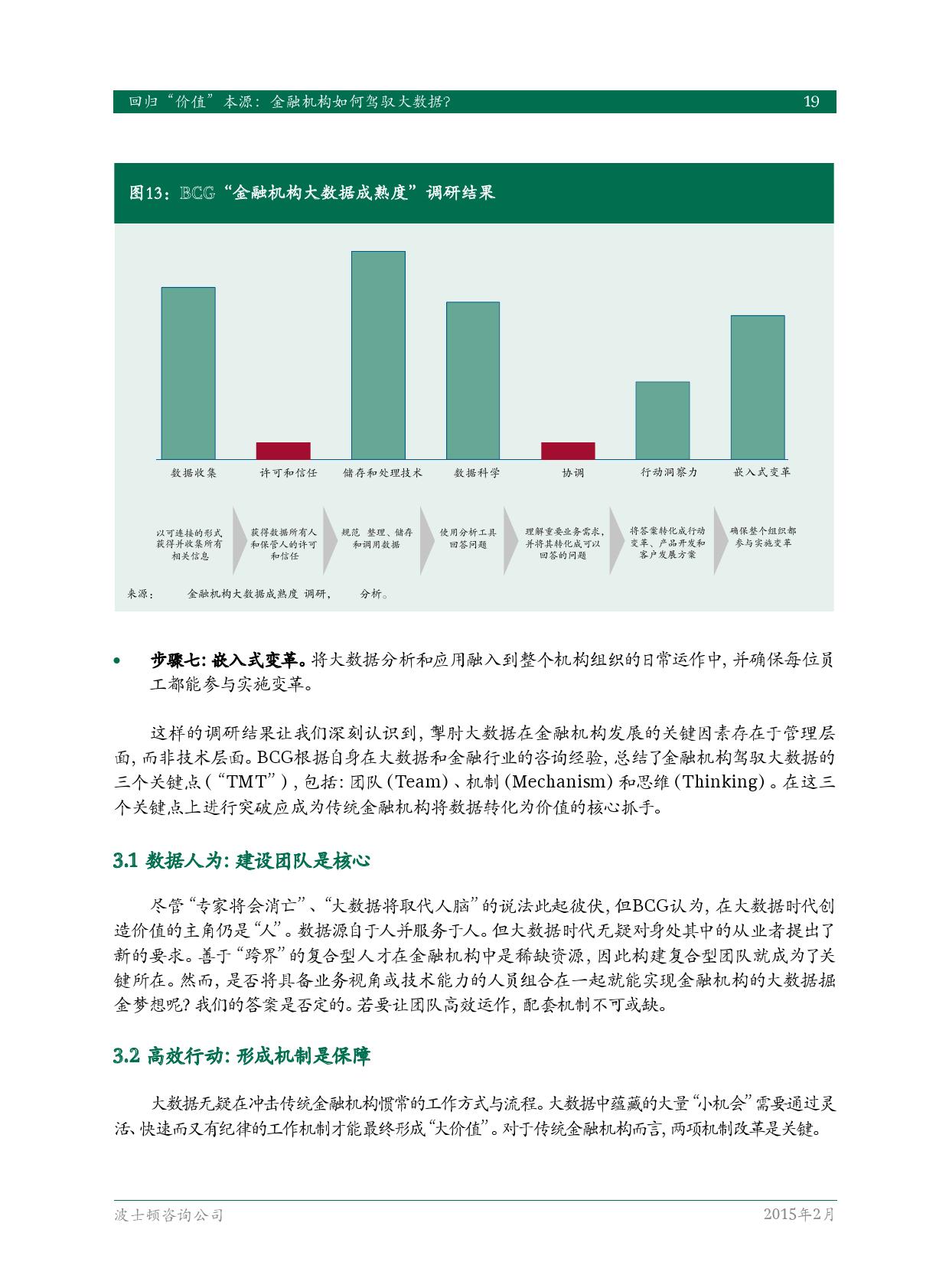 金融机构如何驾驭大数据_000021