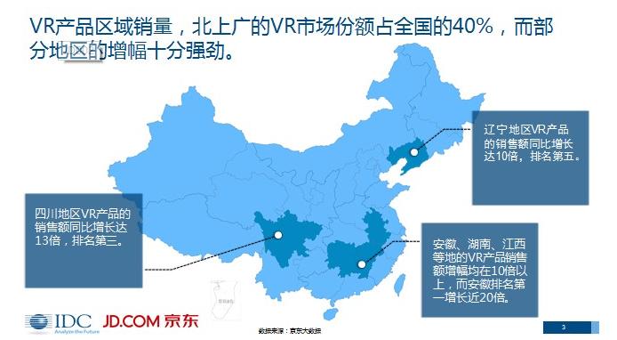 京东&IDC:VR/AR市场分析报告