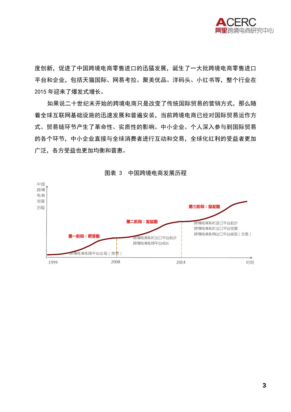 2016中国跨境电商发展报告_000007