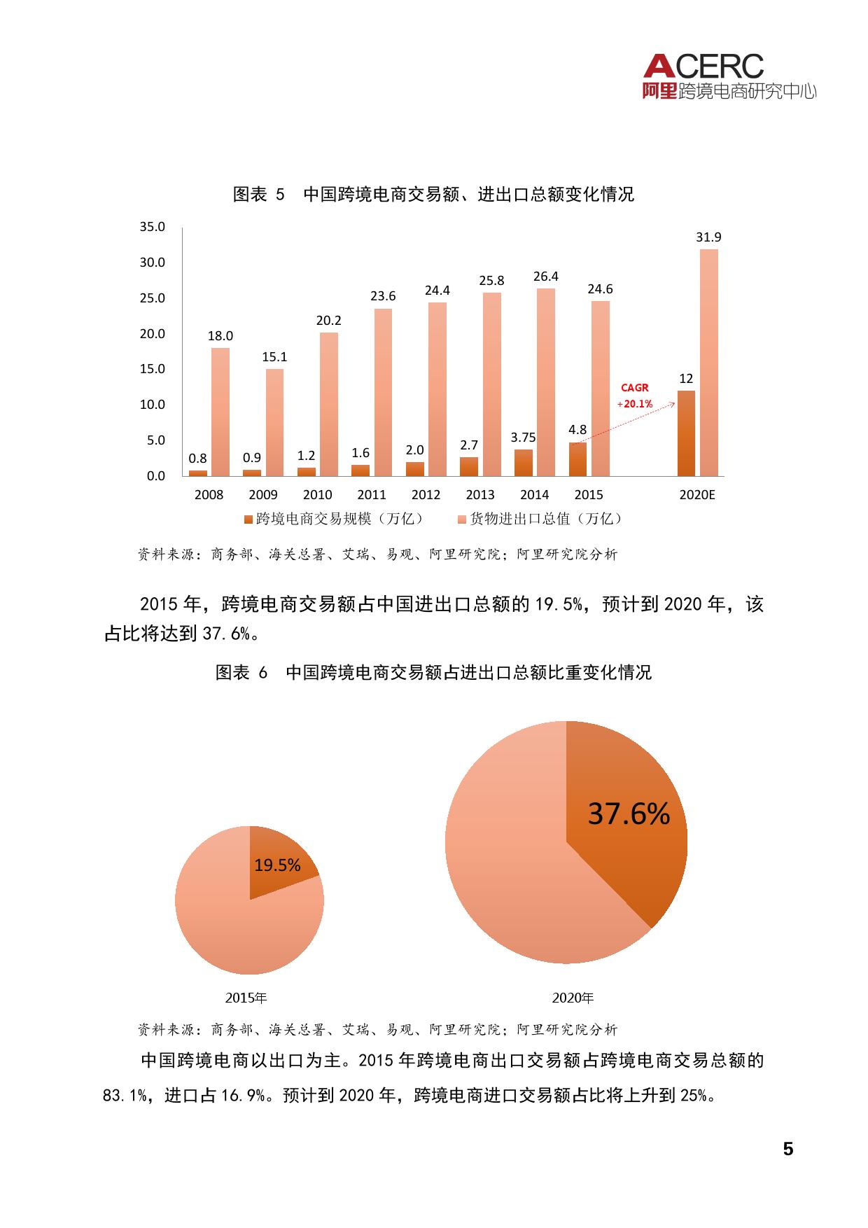 2016中国跨境电商发展报告_000009