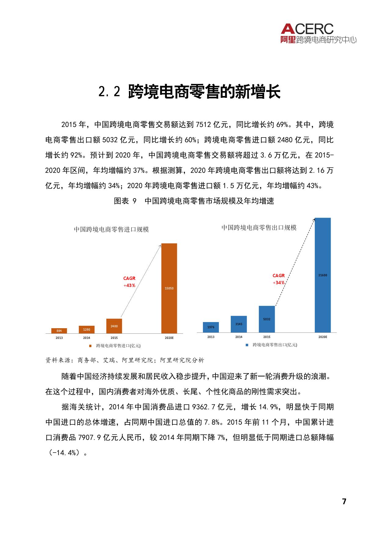 2016中国跨境电商发展报告_000011