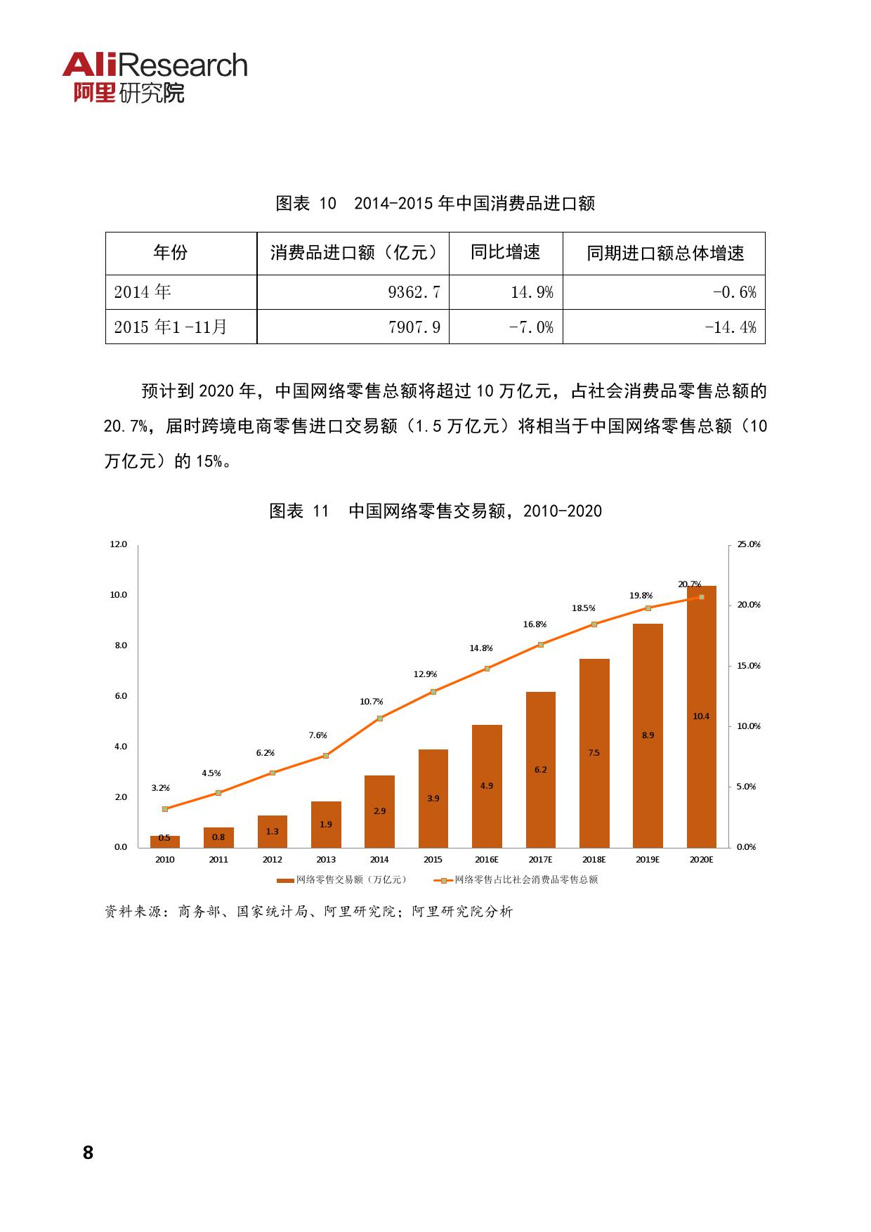 2016中国跨境电商发展报告_000012