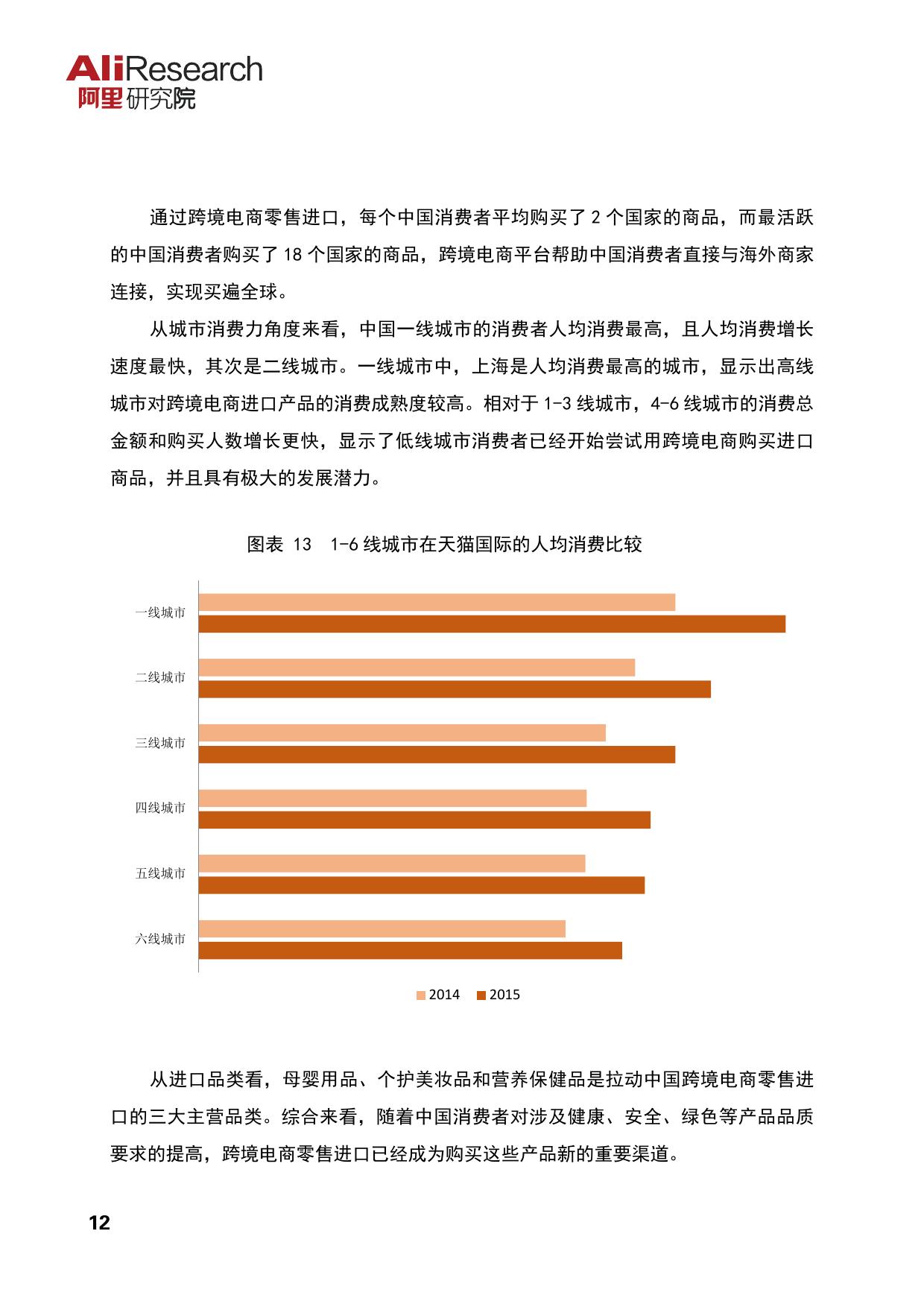 2016中国跨境电商发展报告_000016