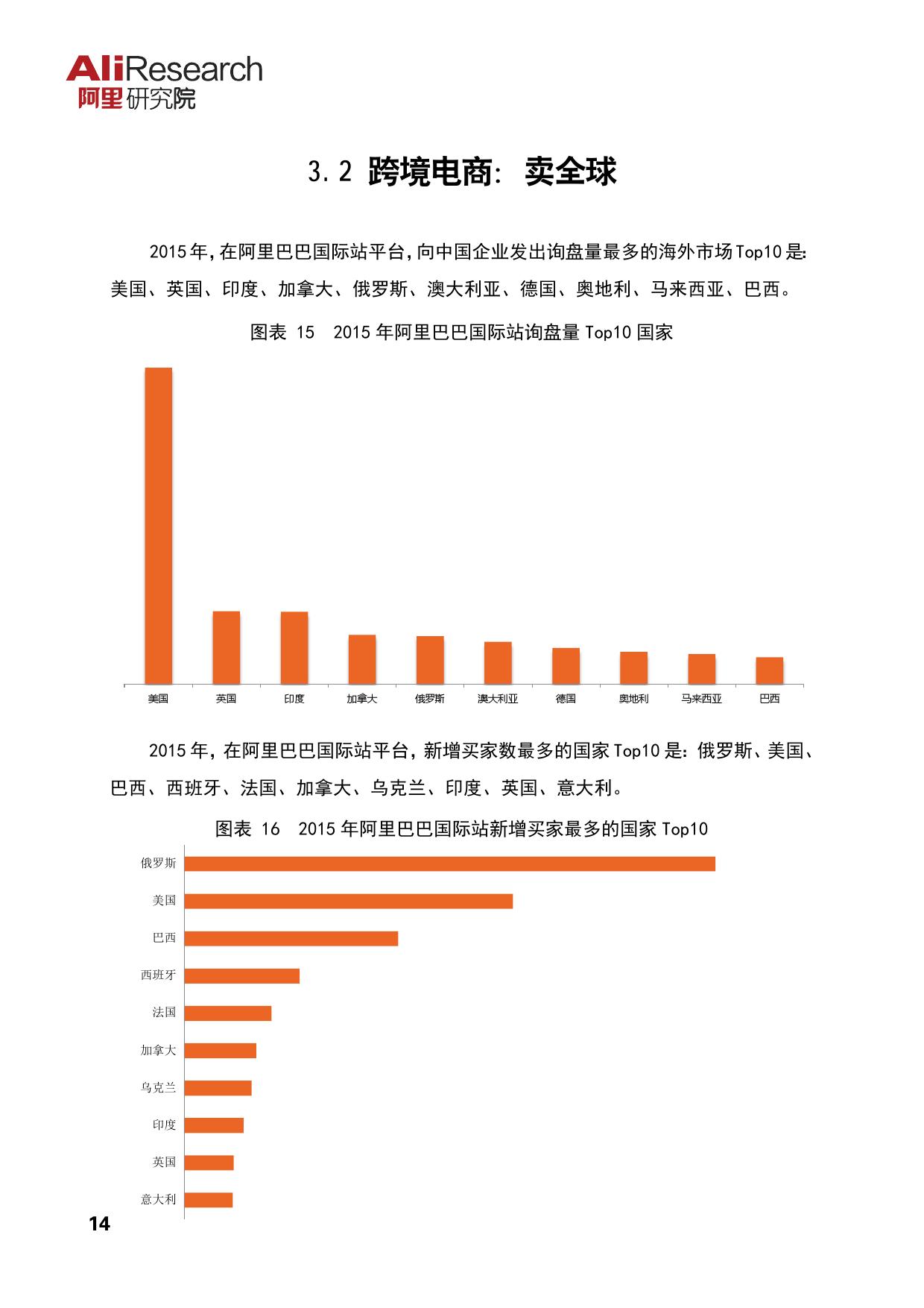 2016中国跨境电商发展报告_000018