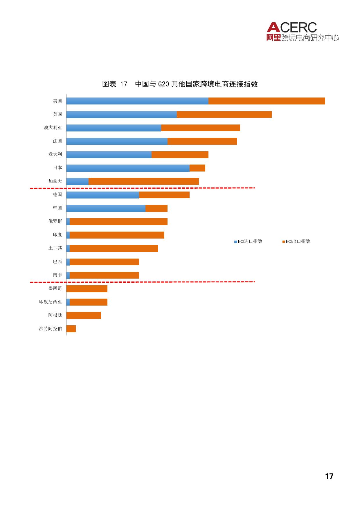 2016中国跨境电商发展报告_000021