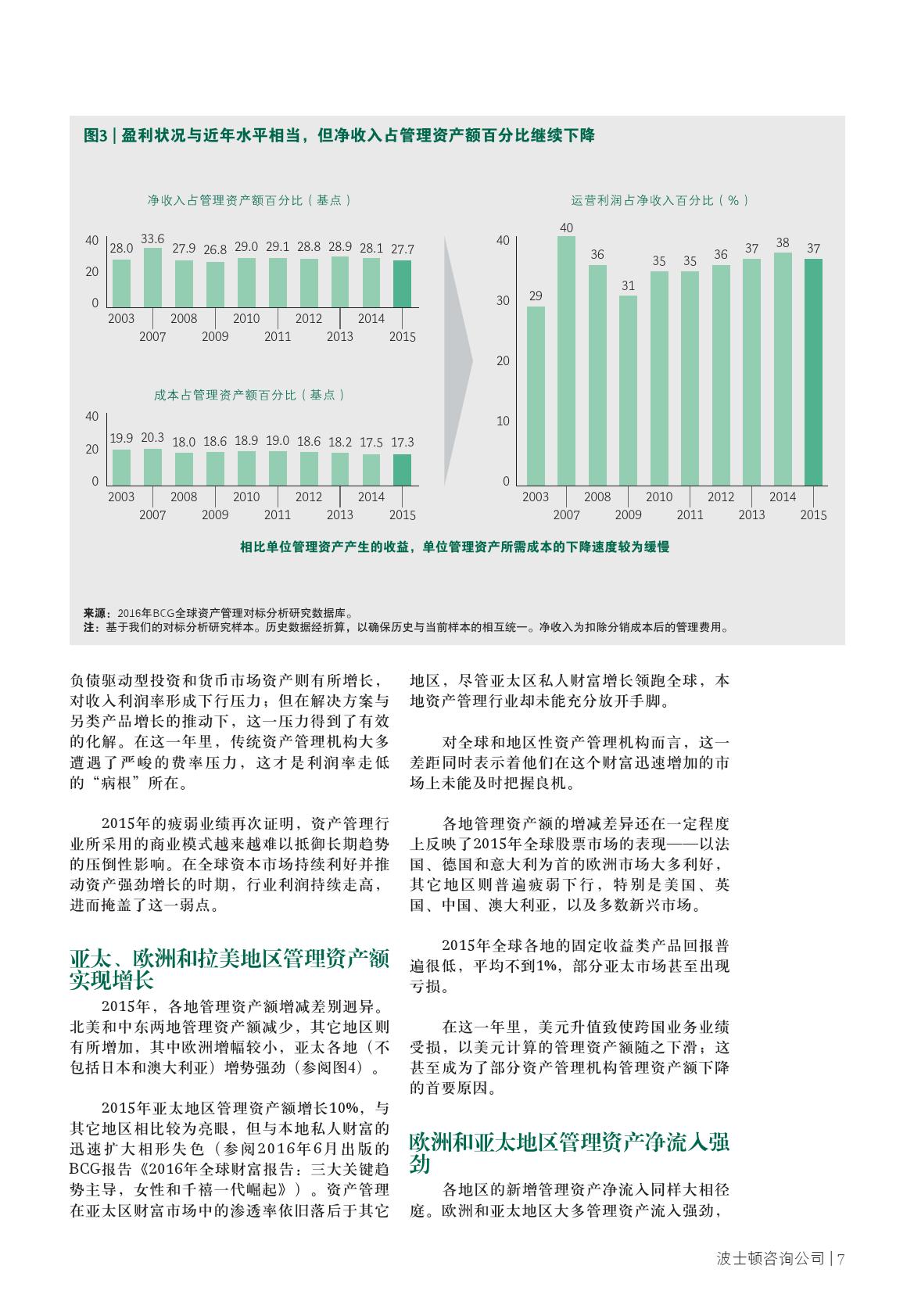 2016全球金融市场及资产管理报告_000009