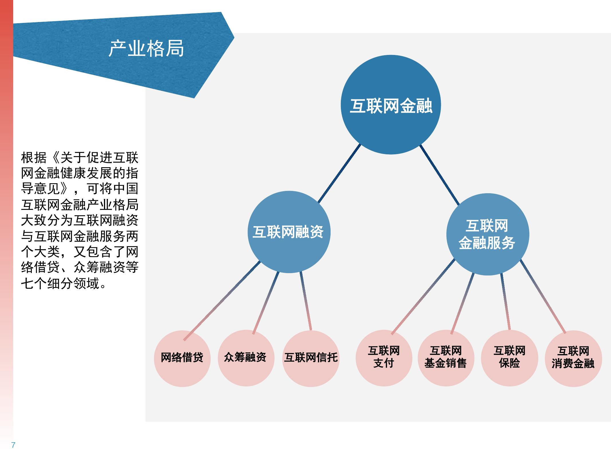 2016年中国互联网金融人才白皮书_000007
