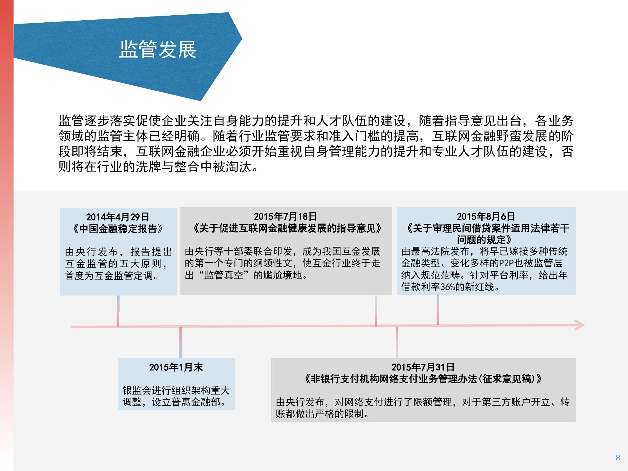 2016年中国互联网金融人才白皮书_000008