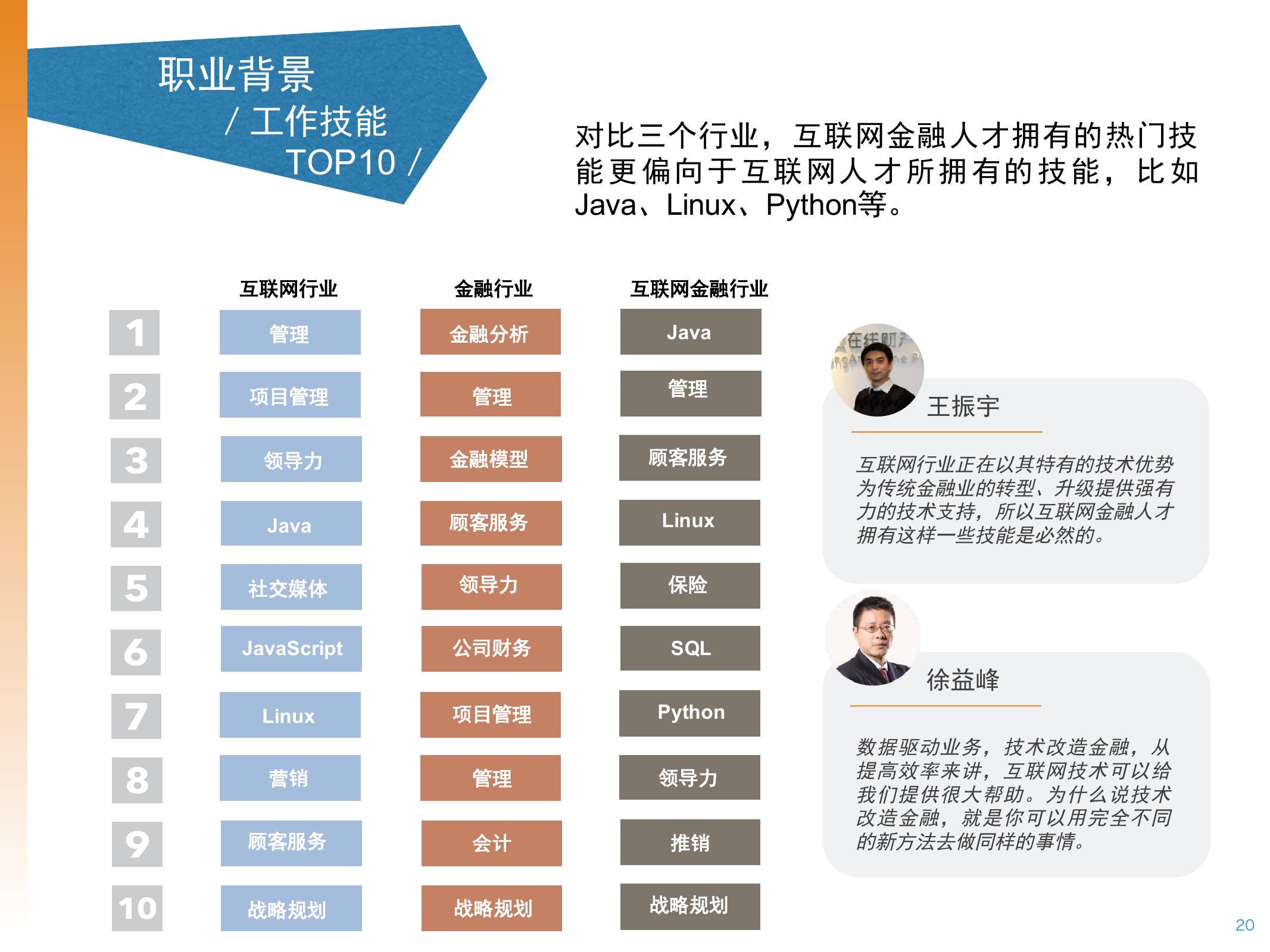 2016年中国互联网金融人才白皮书_000020