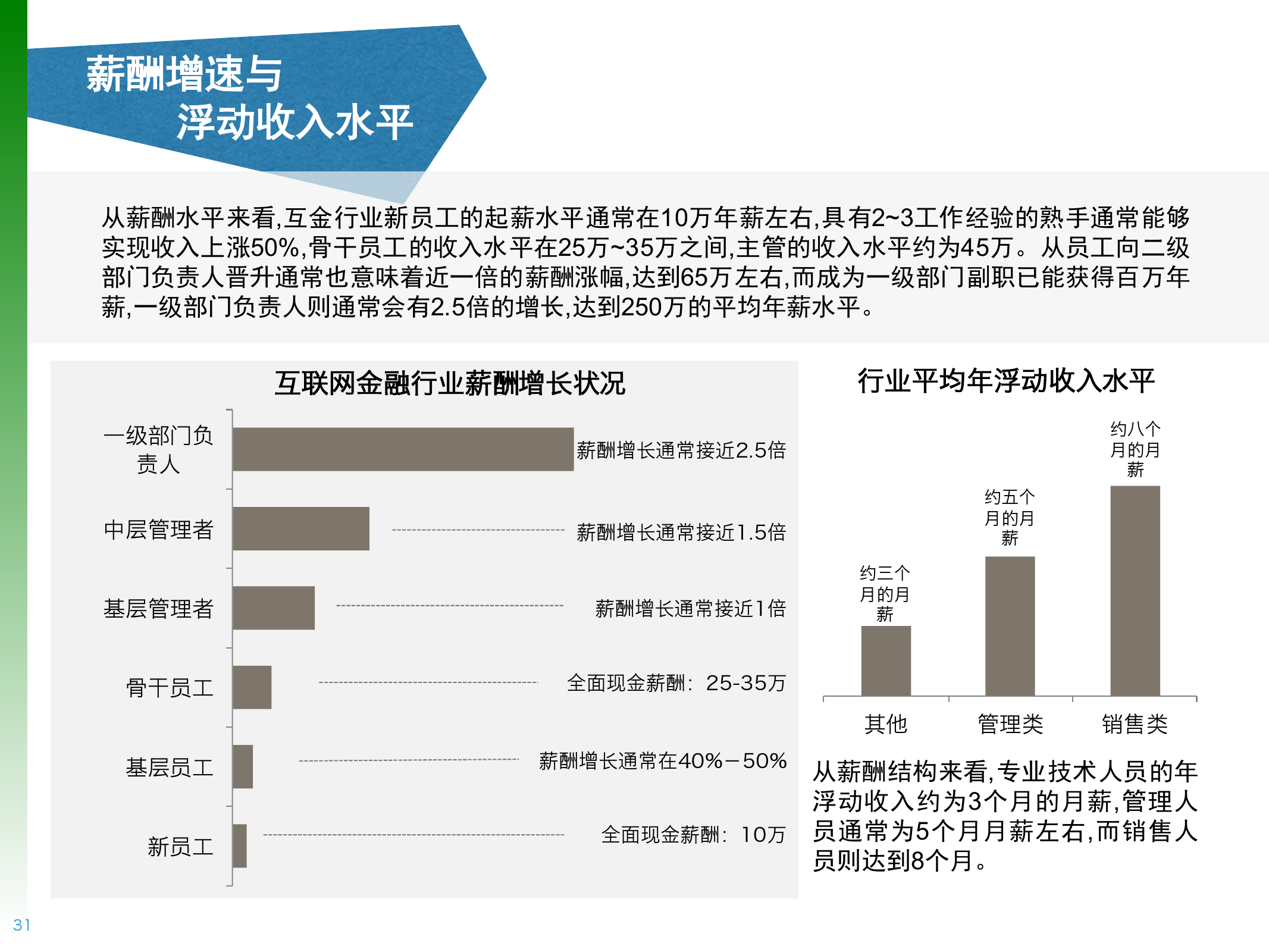 2016年中国互联网金融人才白皮书_000031