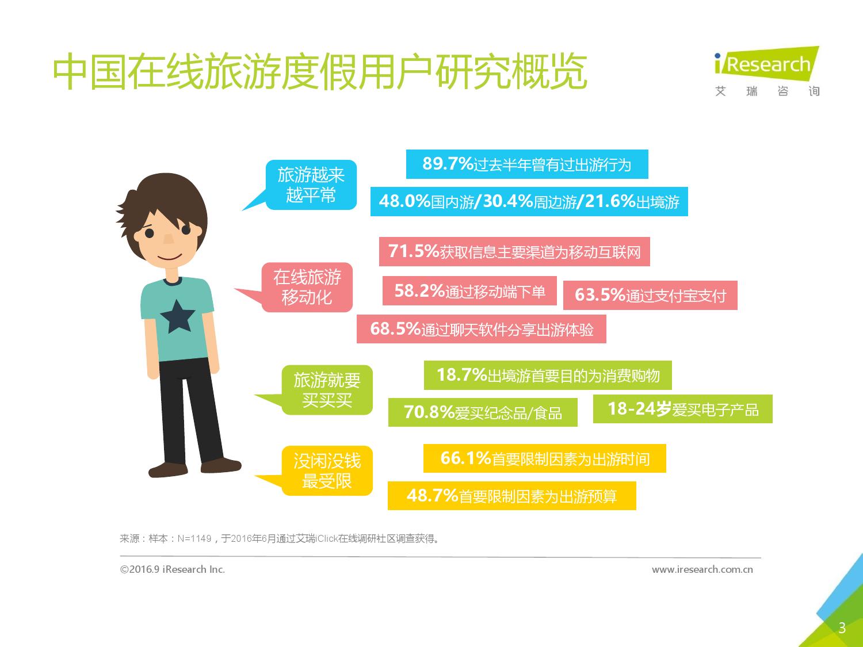 2016年中国在线旅游度假用户研究报告_000003