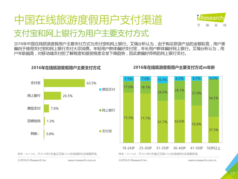 2016年中国在线旅游度假用户研究报告_000017