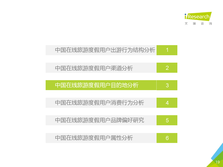 2016年中国在线旅游度假用户研究报告_000019