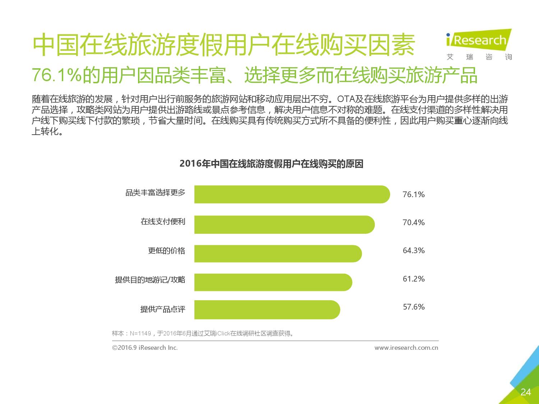2016年中国在线旅游度假用户研究报告_000024