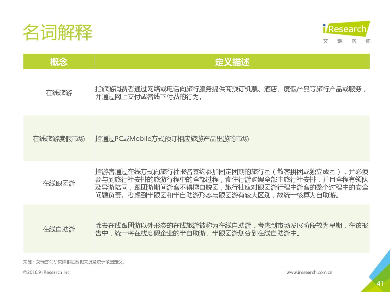 2016年中国在线旅游度假用户研究报告_000041