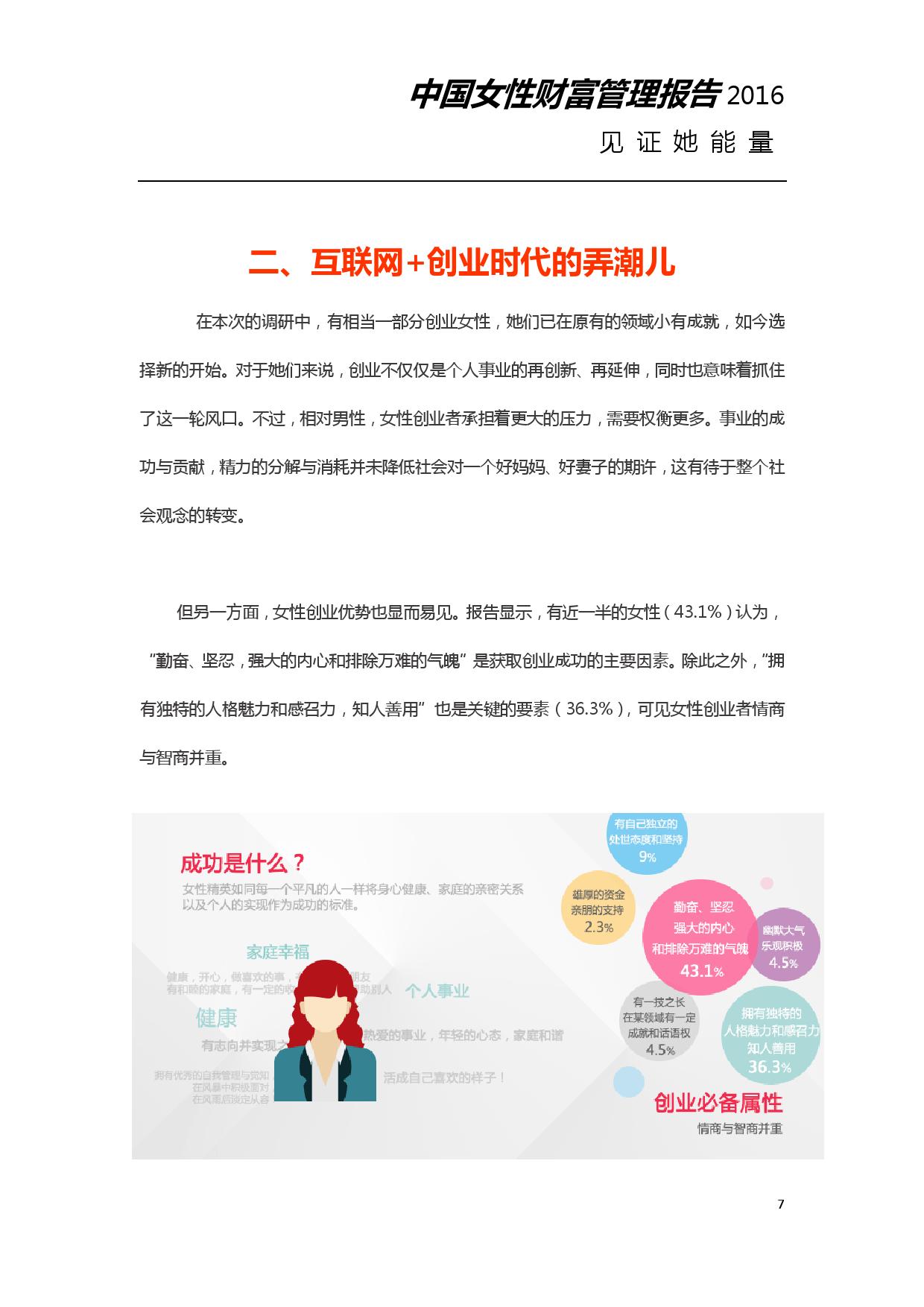 2016年中国女性财富管理报告_000007