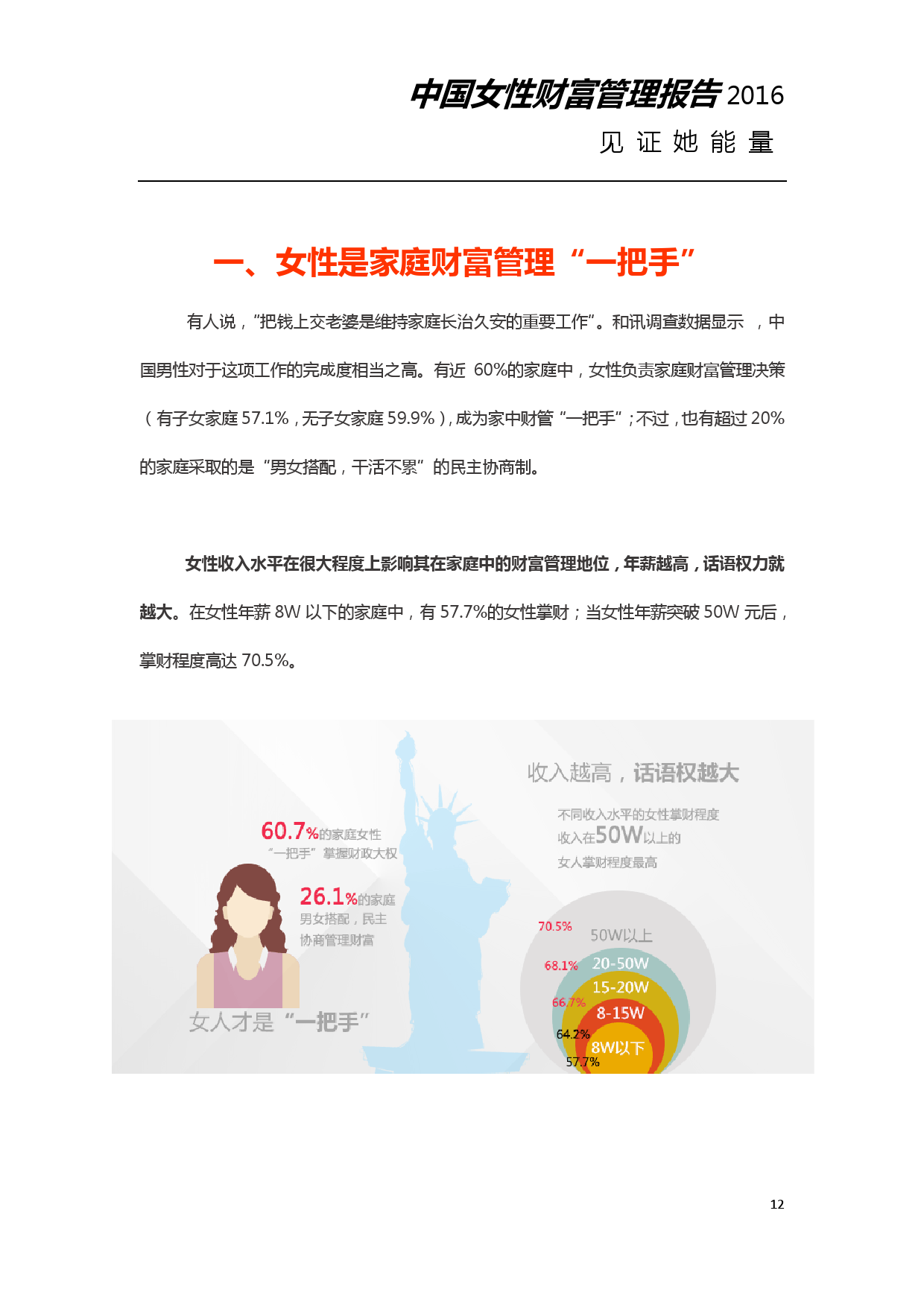 2016年中国女性财富管理报告_000012